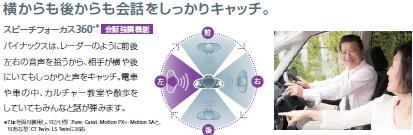 補聴器バイナックス