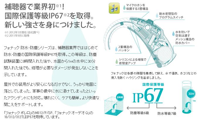 フォナック防水補聴器