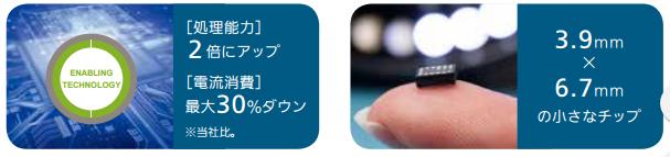 フォナックベンチャー補聴器