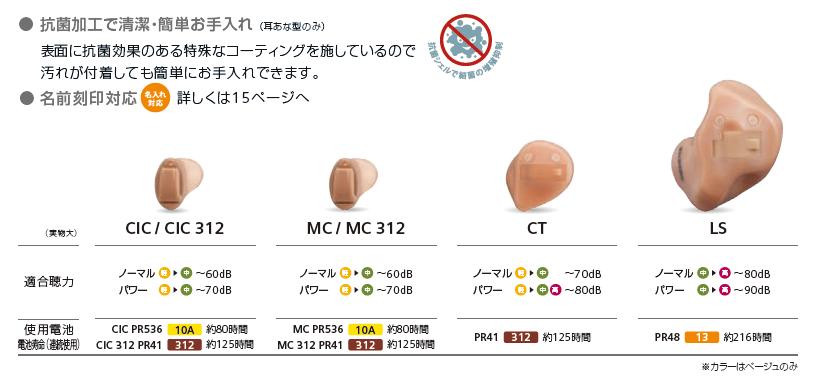 人気おすすめ補聴器 インティス2