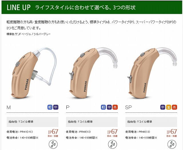 おすすめ防水補聴器 フォナック