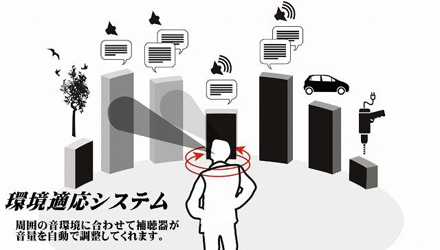 補聴器 調整 認定補聴器技能者