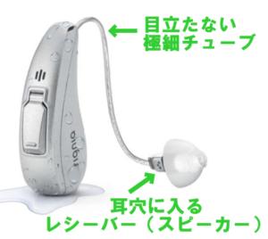 充電式補聴器 シーメンスシグニア セリオン おすすめ 評判 話題 人気