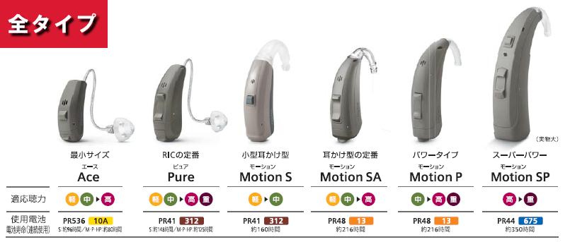 シーメンスシグニア プライマックス1 おすすめ補聴器