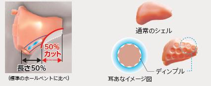 老人性難聴 補聴器のすすめ方 嫌がる プライド高い