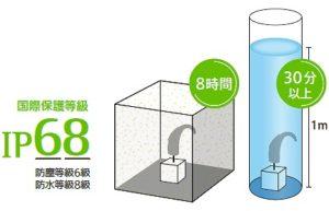 チタン防水