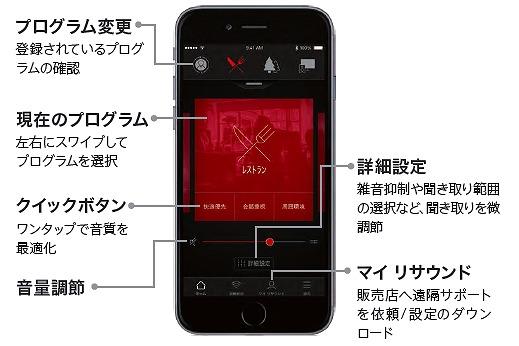 GN3Dアプリ
