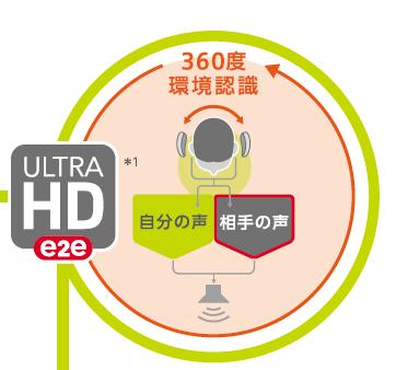 シーメンスシグニア シグニアNX 最新補聴器 おすすめ補聴器