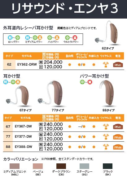 耳が遠い 補聴器の効果