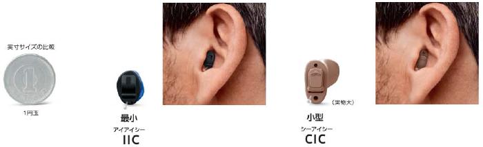 シーメンスシグニア 最新補聴器 シグニアNx価格