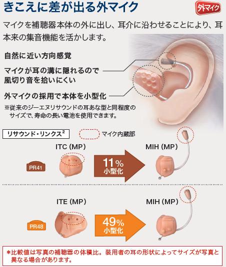 2018年7月8月補聴器サマーキャンペーンセール
