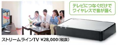 充電式補聴器 チャージ&ゴー シグニアNx