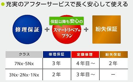 NXのアフターサービス