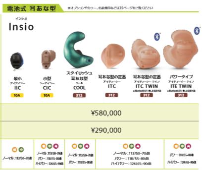 シグニアNx3シリーズ価格耳掛け式補聴器
