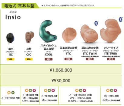 シグニアNx7シリーズ価格耳穴式補聴器