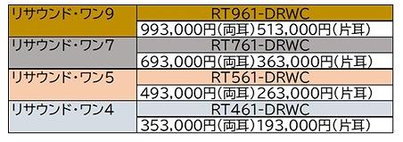 ワン価格表