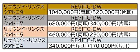 クアトロ耳穴価格表